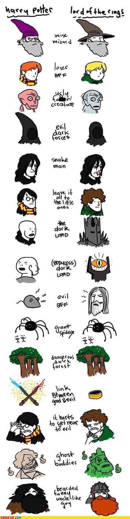 ,,,. .. Loser best friend? D: Sam >>> Frodo  Loser best friend? D: Sam >>> Frodo