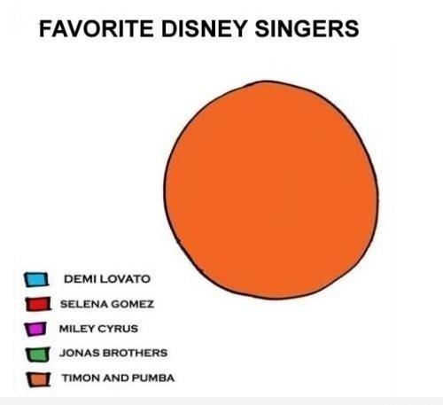 Disney singers. . FAVORITE DISNEY SINGERS. Li Shang. That is all. Disney singers FAVORITE DISNEY SINGERS Li Shang That is all