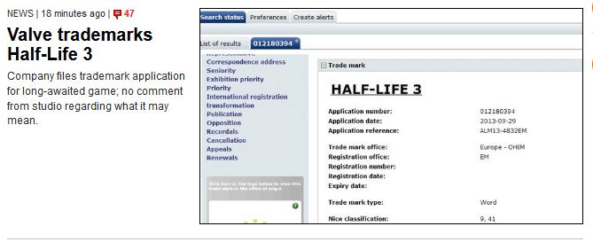 Half Life 3 Confirmed. ...hopefully Sauce: http://www.gamespom/news/valve-trademark s-half-life-3-6415182. minutes agoi ? Valve trademarks Company tiles tradema glorious gaben Half life
