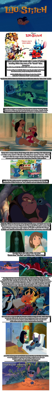 Lilo & Stitch. Sources: www.imdb.com/title/tt0275847/ en.wikipedia.org/wiki/Lilo_%26_Stitch Lilo and Stitch crossover trailers Aladdin - www.youtube.com/watch?v lilo and stitch compilation