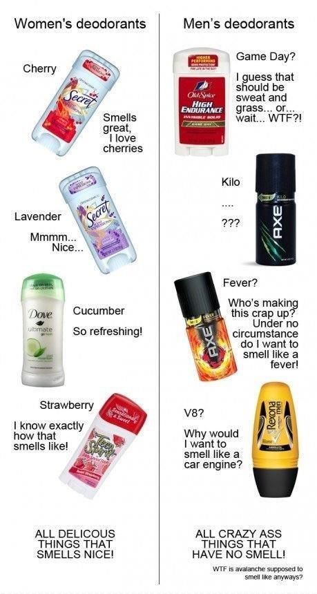 perfume vs deodorant. who will win?. perfume vs deodorant who will win?