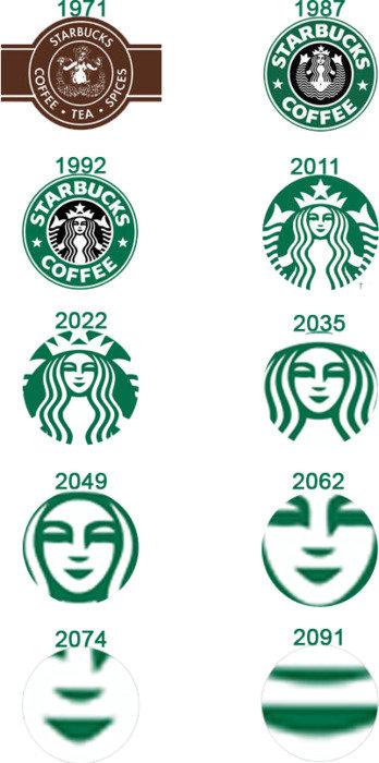 $tarbuck$. .. Moisturize me Starbucks Coffee hipsters ick glokmah