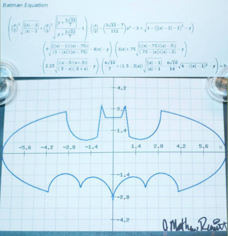 The Batman Curve. www.youtube.com/watch?v=M-yAgyrzGdo&f.... Batman Equation The Dark Knight