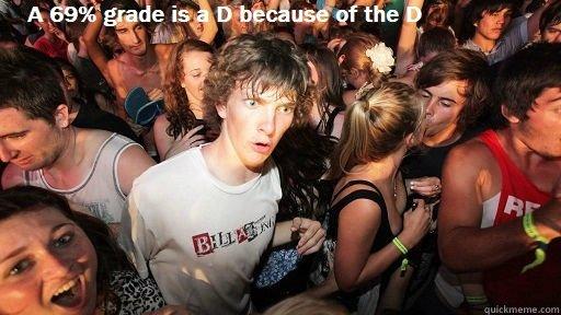 The D. Gota love bad grades.. The D Gota love bad grades