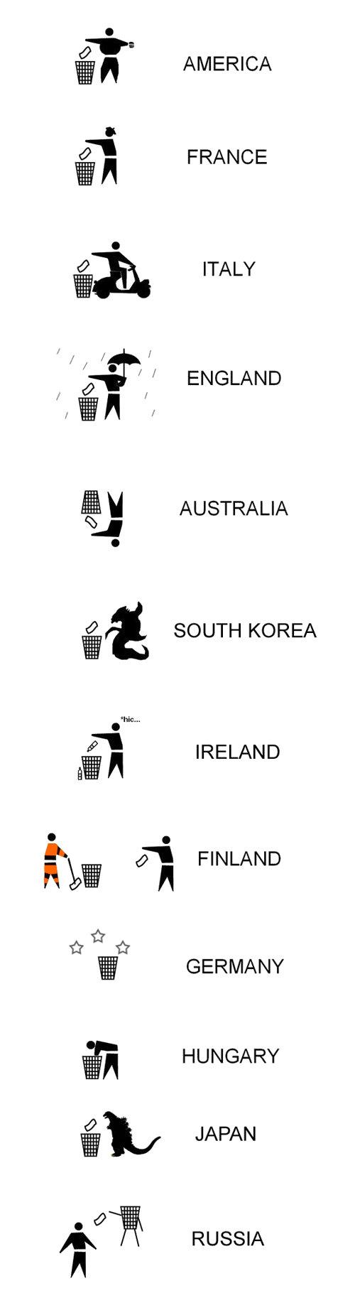 trash. . AMERICA arll d) FRANCE ITALY g' I ENGLAND Atl, 1 E ll AUSTRALIA d? SOUTH KOREA trt; Jr'' IRELAND aw A d' FINLAND MR A Ylt ltr tlt E GERMANY miimii HUNG trash AMERICA arll d) FRANCE ITALY g' I ENGLAND Atl 1 E ll AUSTRALIA d? SOUTH KOREA trt; Jr'' IRELAND aw A d' FINLAND MR Ylt ltr tlt GERMANY miimii HUNG