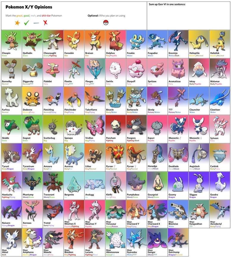 list of all new poke's. so here's a list of all the new pokemon's so far! Dat goomy... Sum up the PI in we sentence: Penman If? Opinions Mari: Pokemon X y