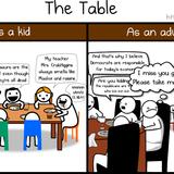 <b>The</b> Table