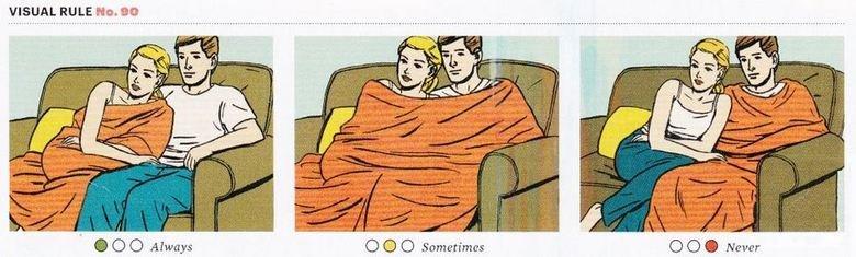 Dating Advice. . VISUAL RULE Tml. . Dating Advice VISUAL RULE Tml