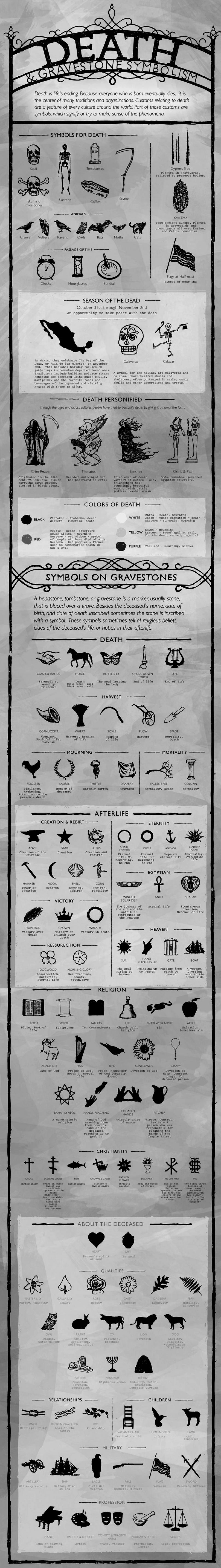 Death & Gravestone Symbolism. . Death & Gravestone Symbolism