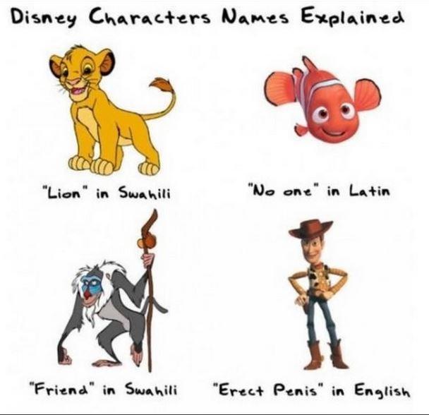 Disney Characters Names. . chariest 'homes In cu.' in Lubin. mfw I got a woody Disney Characters Names chariest 'homes In cu ' in Lubin mfw I got a woody