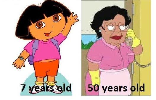 Dora the House Maid. . Dora the House Maid