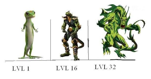 lizard levels. lizards through evelution.. he'd better not lose that accent LIzards