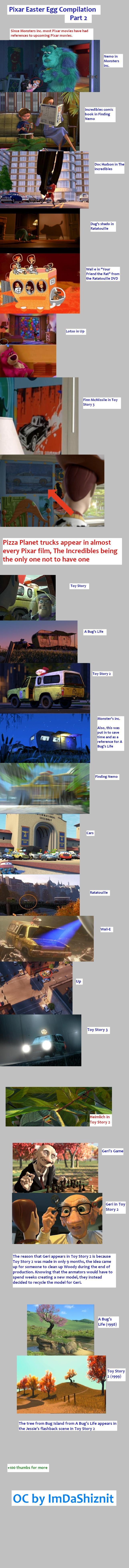 Pixar Easter Egg Comp. Part 2. Part 1: /funny_pictures/2562135/Another+stone... Part 3: /funny_pictures/2564722/Pixar+Easter+.... Pixar Easter Egg Compilation P pixar Easter egg Disney hidden cool