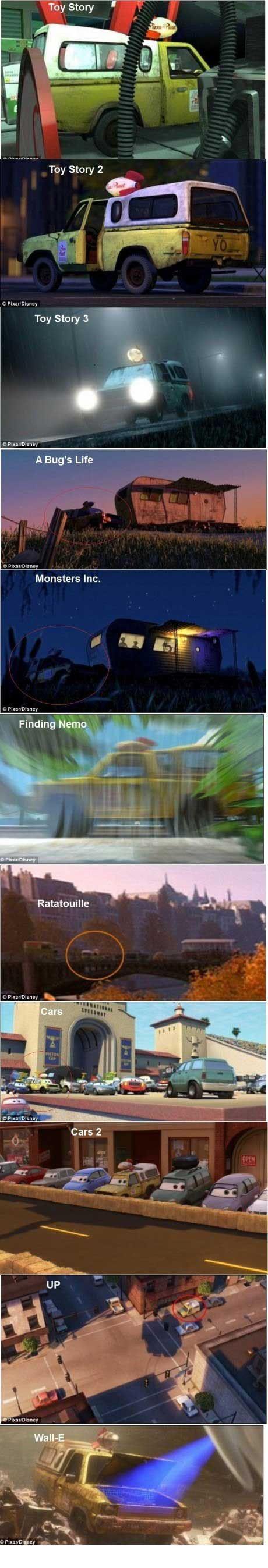 Pizza Planet. . Tay Story 3 Plndr. r? ihatey A Bug' s Lite Monsters inc. i 2' Pilaf Disney b rm Ratatouille i E F' IJI.: H Disobey C? Paar Dir, FIE Disney Pizza planet pixar Toy Story