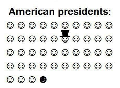 Presidents. . American presidents:. Fixed Presidents American presidents: Fixed