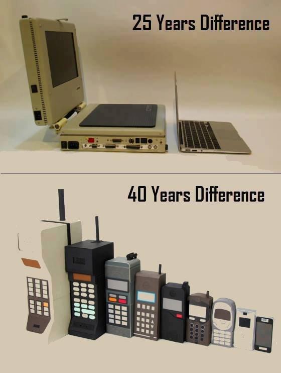 Technology. .. getting bigger Technology getting bigger