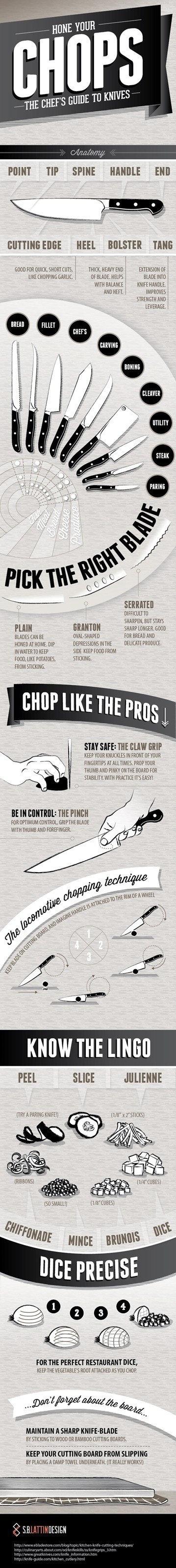 The chef's guide to knives. . MINT TIP WINE ENE HEEL MISTER LINE Milt) FUR QUEER SHEET ELITE. THICK. HRH? ENE! I BITE HEIDI'S f) f l, STRENGTH Ann I jtt ill? f  knives chef