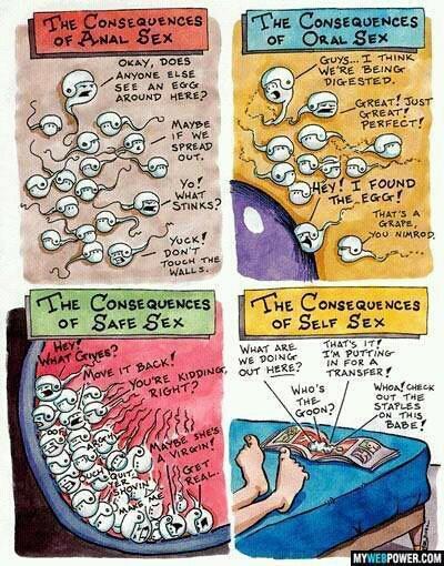 The Consequences of Sex. . kra m 3' lta ' alphie- Foe it The Consequences of Sex kra m 3' lta ' alphie- Foe it