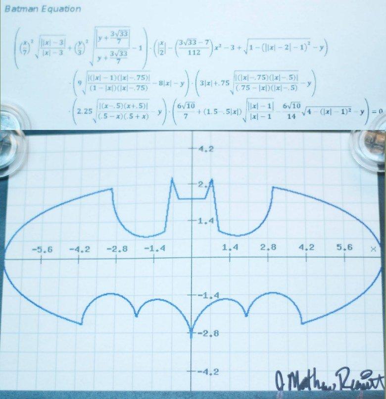 The Dark Equation. Found this trolling the interwebz www.awesome-robo.com. Batman Equador. This graph has no parent............functions dark equation batman Awesome robo