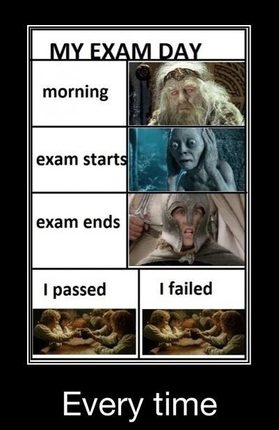 The exams. . Every time The exams Every time