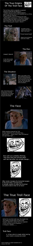 The origin. Not originally mine, i saw this a long time ago so posting it back . The True Origins Of The Troll Face lhe troll face which is originally a suppose troll Face trollface tag hangover WTF dude