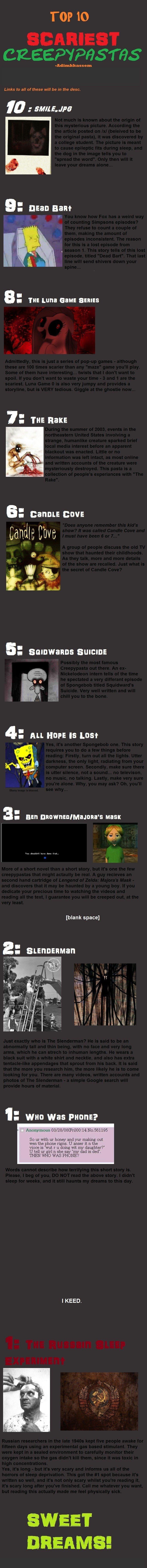Top 10 Creepypasta's. Smile.jpg: knowyourmeme.com/memes/smilejpg#.Tquaed4r2so Dead Bart: creepypasta.wikia.com/wiki/DeadBart The Luna Game Series: knowyourmeme. Top 10 Creepypasta's Smile jpg: knowyourmeme com/memes/smilejpg# Tquaed4r2so Dead Bart: creepypasta wikia com/wiki/DeadBart The Luna Game Series: