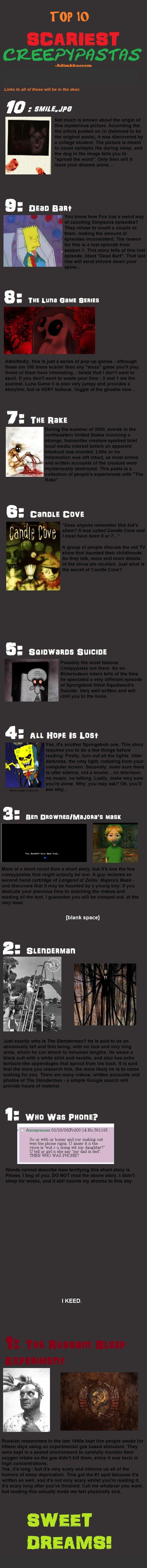 Top 10 Creepypastas. Smile.jpg: knowyourmeme.com/memes/smilejpg#.Tquaed4r2so Dead Bart: creepypasta.wikia.com/wiki/DeadBart The Luna Game Series: knowyourmeme.c Top 10 Creepypastas Smile jpg: knowyourmeme com/memes/smilejpg# Tquaed4r2so Dead Bart: creepypasta wikia com/wiki/DeadBart The Luna Game Series: c