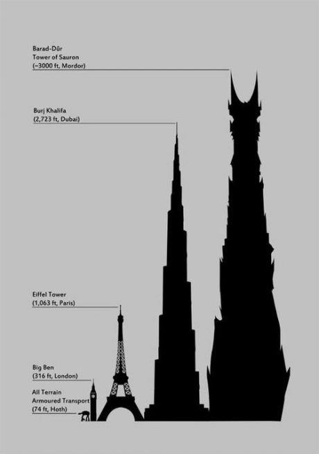 Tower of Sauron. . Barmy, likr EATH ) Hun Khaki: EATE': @521 M, rt, Paris? be in All 'lnn. tra , Hugh] Tower of Sauron Barmy likr EATH ) Hun Khaki: EATE': @521 M rt Paris? be in All 'lnn tra Hugh]