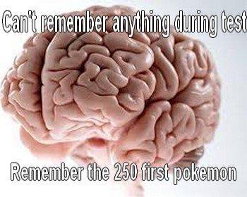 Troll Brain. OC.. Bam, problem solved :P no tags