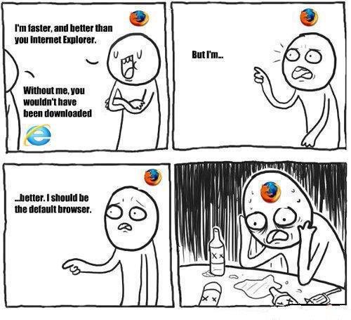 True. Tags.. Firefox is default on Ubuntu. IE
